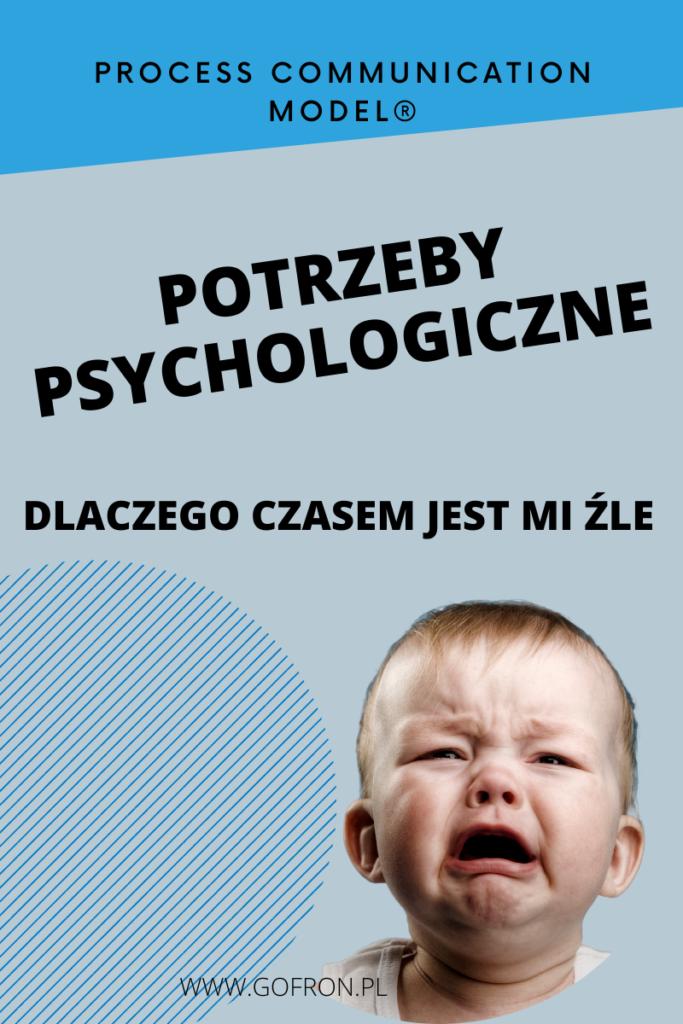 Potrzeby psychologiczne to najważniejszy aspekt proces Communication model